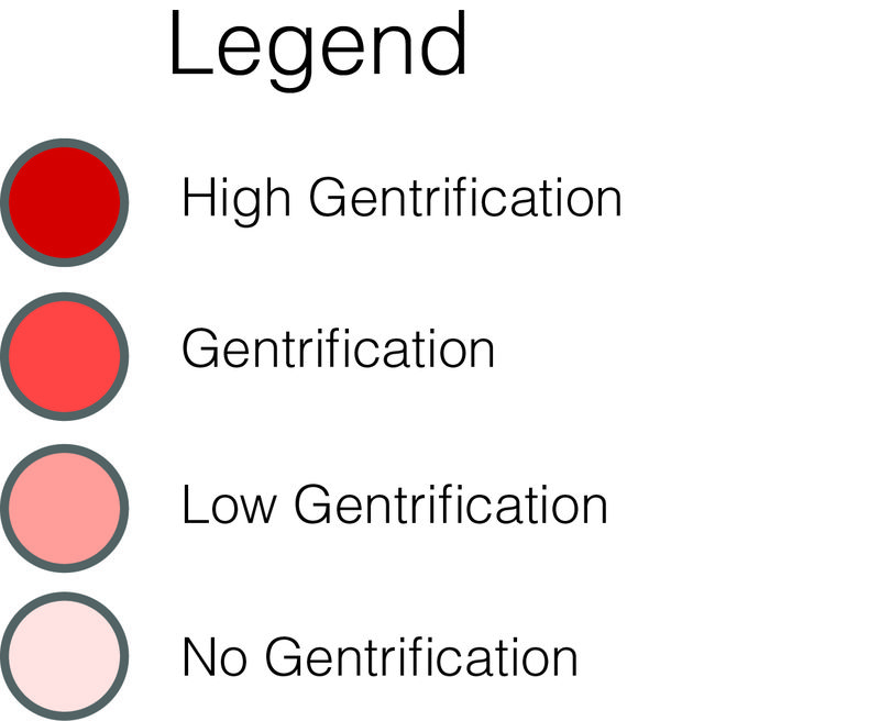 Gentrification Legend